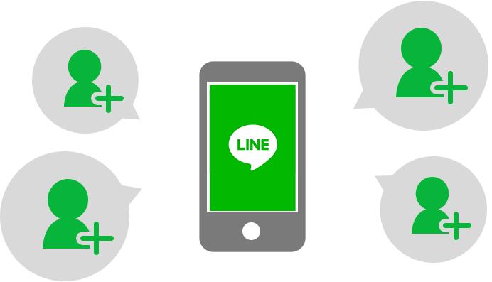 LINE広告友だち獲得広告