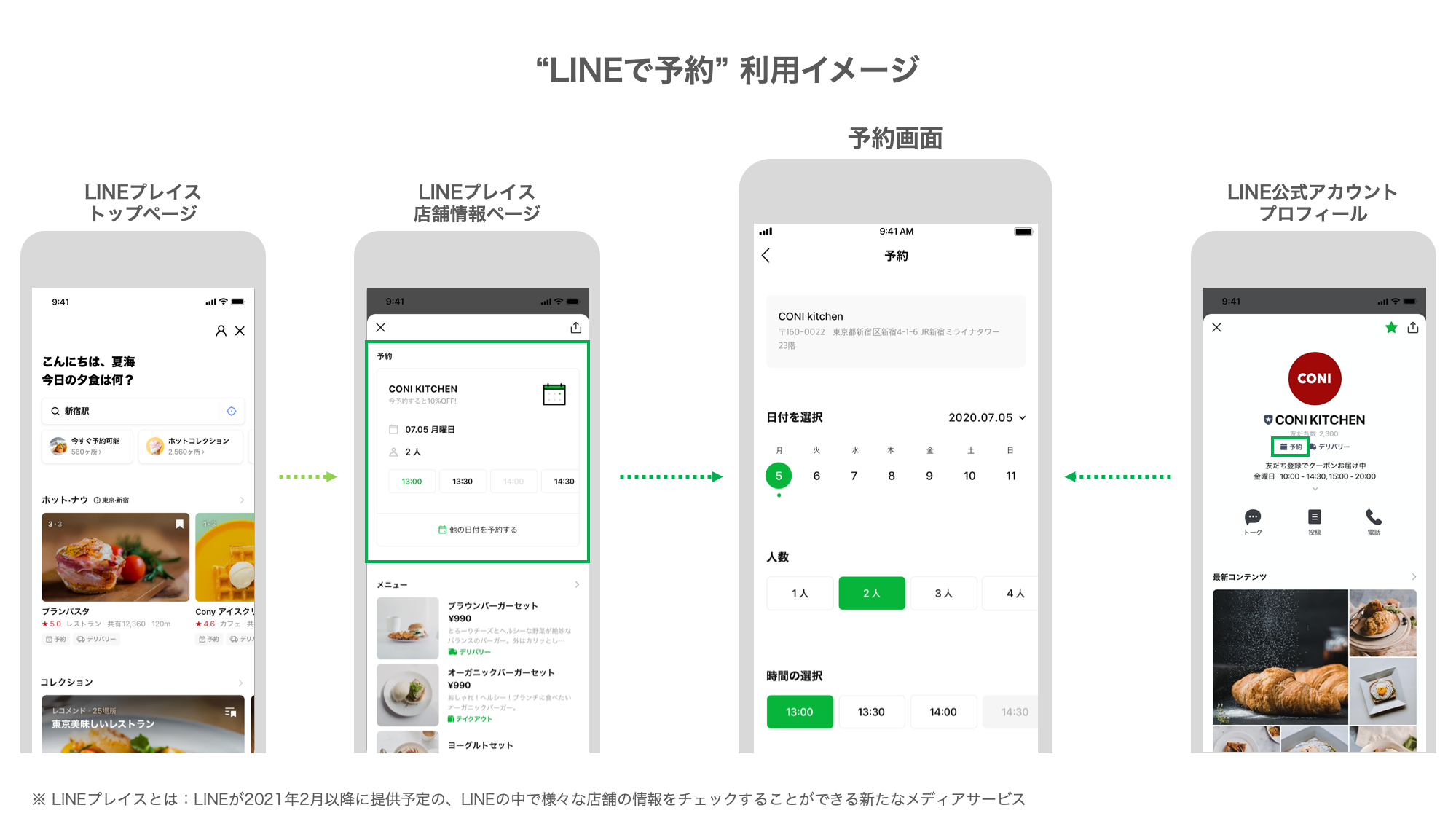 LINEで予約_利用イメージ