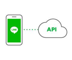 LINE API