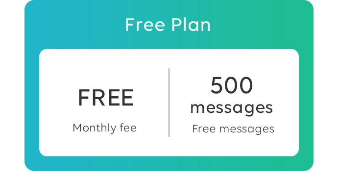 Start for Free, Only Pay for What You Use