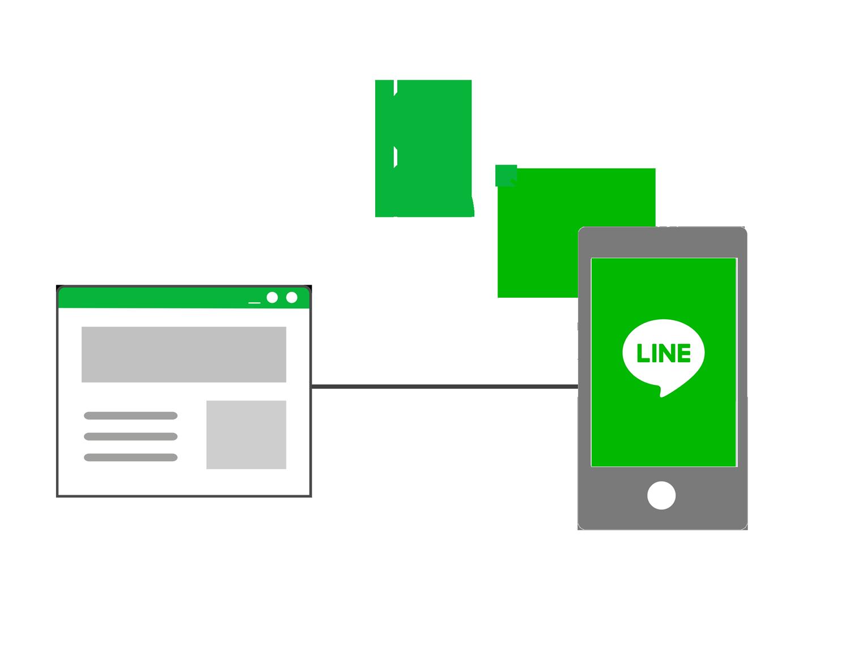 LINE広告とLINE公式アカウント