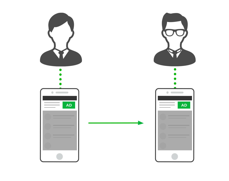 LINEのユーザー規模