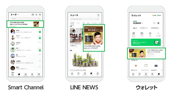 LINE広告配信面